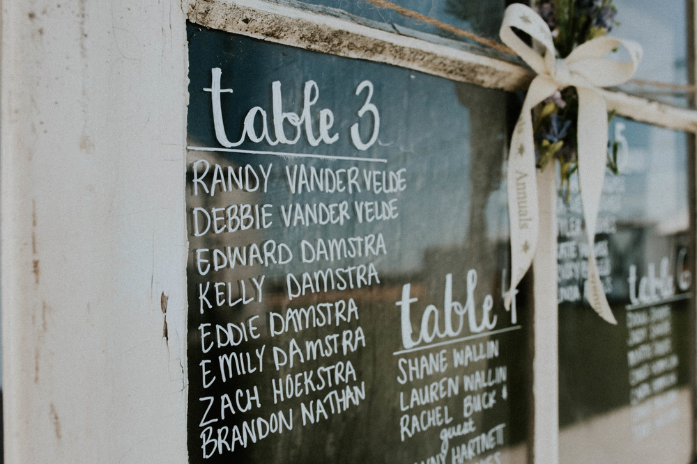window pane table numbers.jpg