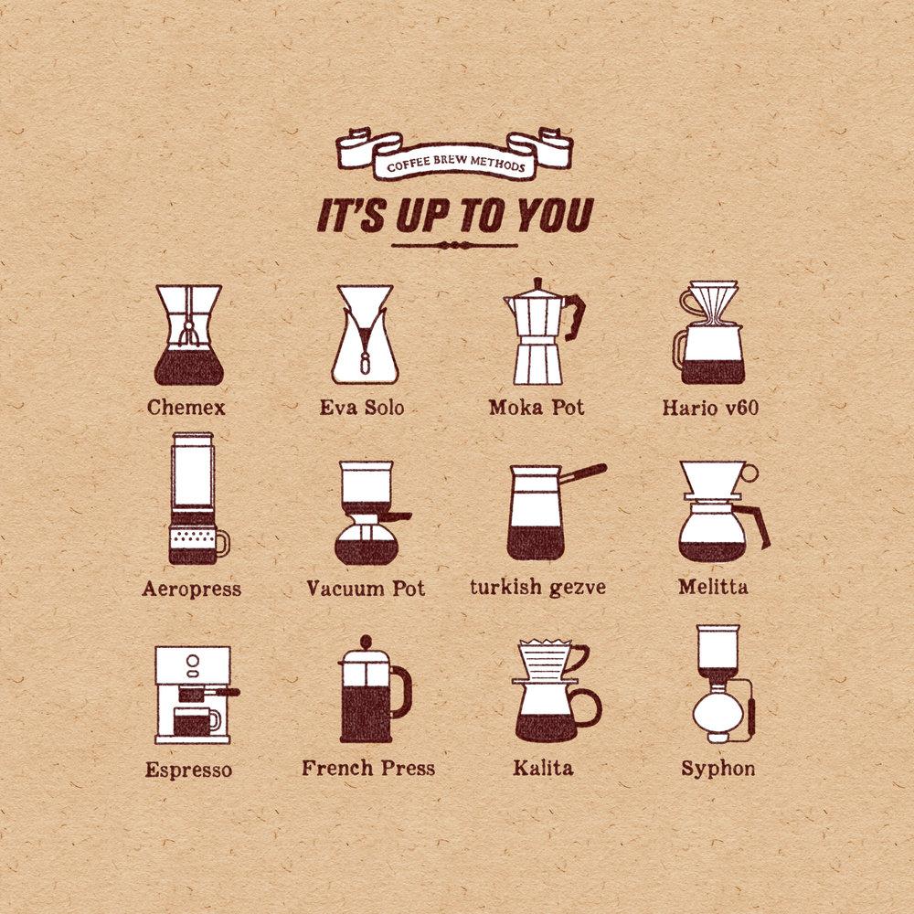 """""""It's Up to You"""". Diferentes métodos de preparo de café. Ilustração de Daniel Kondo."""