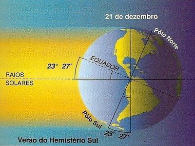 thumb_Clima_Solst_cio_Dezembro_1024.jpg