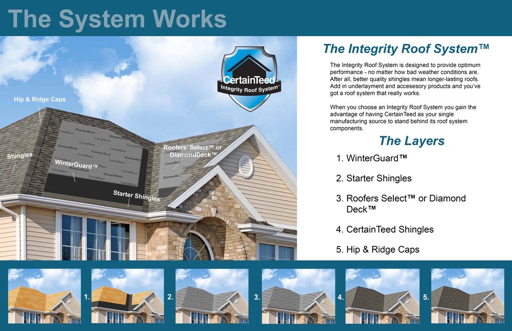 CertainTeed Integrity Roof System