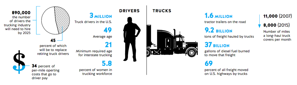 driverless-truck-graphic.png