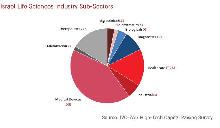 Sub sectors.png