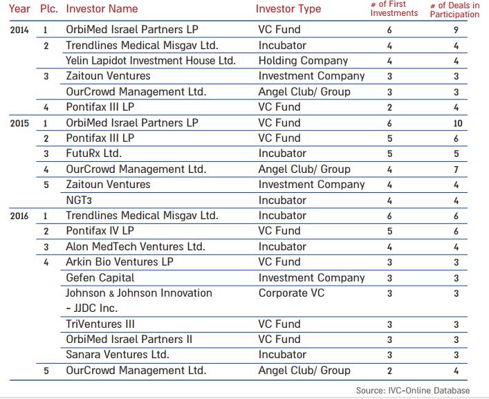 digital investors.png