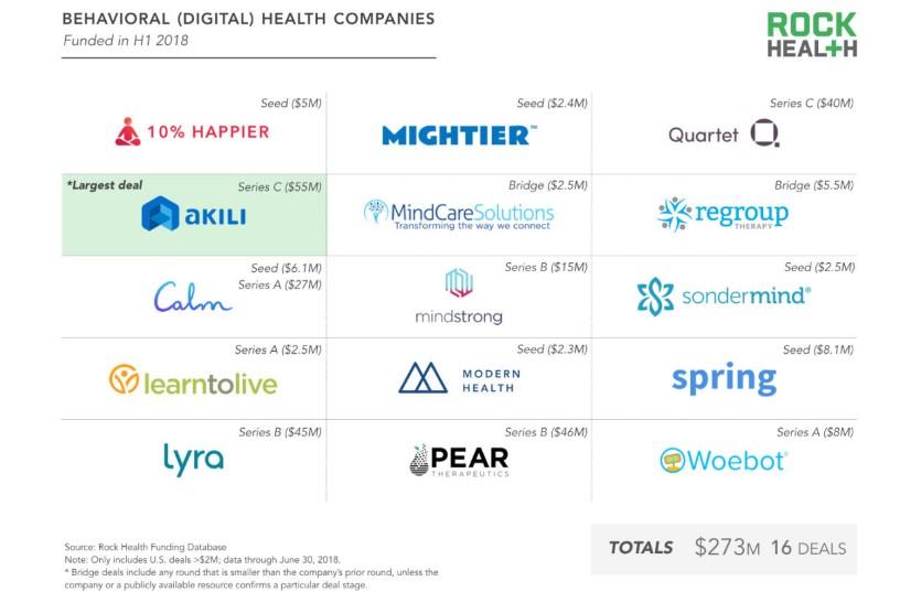 Beahvioral Digtal Health Companies USA.jpg
