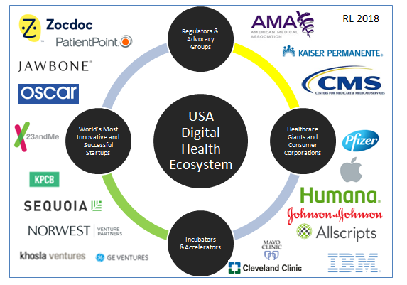 Digital Health Market Map.png