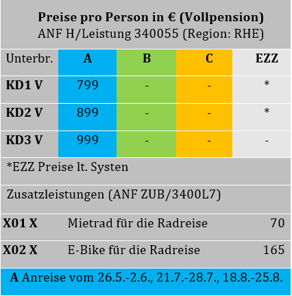 MS lale andersen tabelle.PNG
