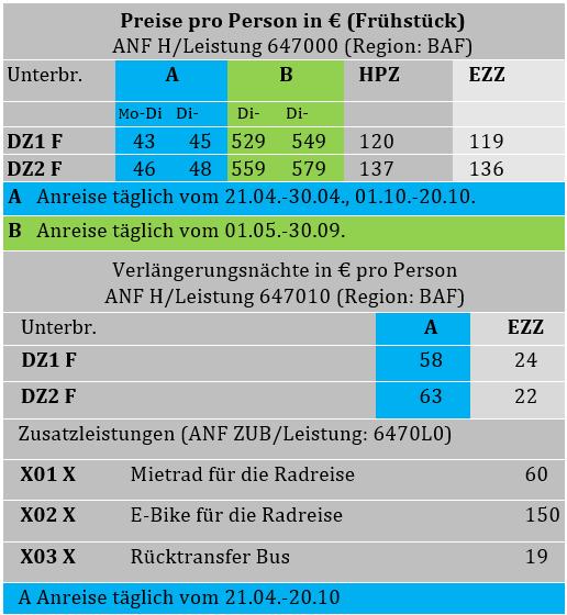 Altmühltal Tabelle.PNG