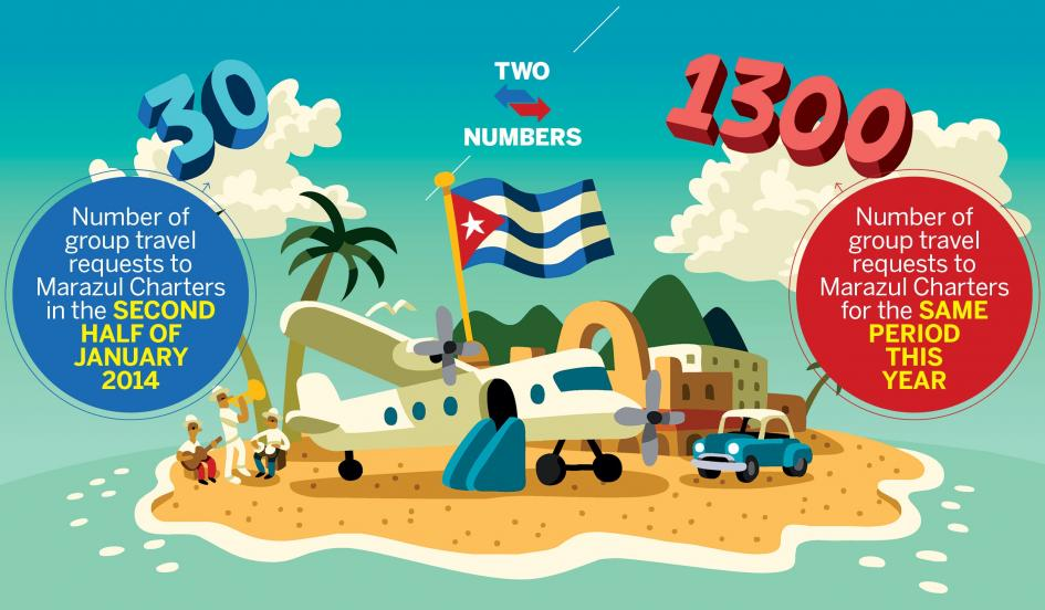 Cuba Numbers Newsweek AD: Mike Friel