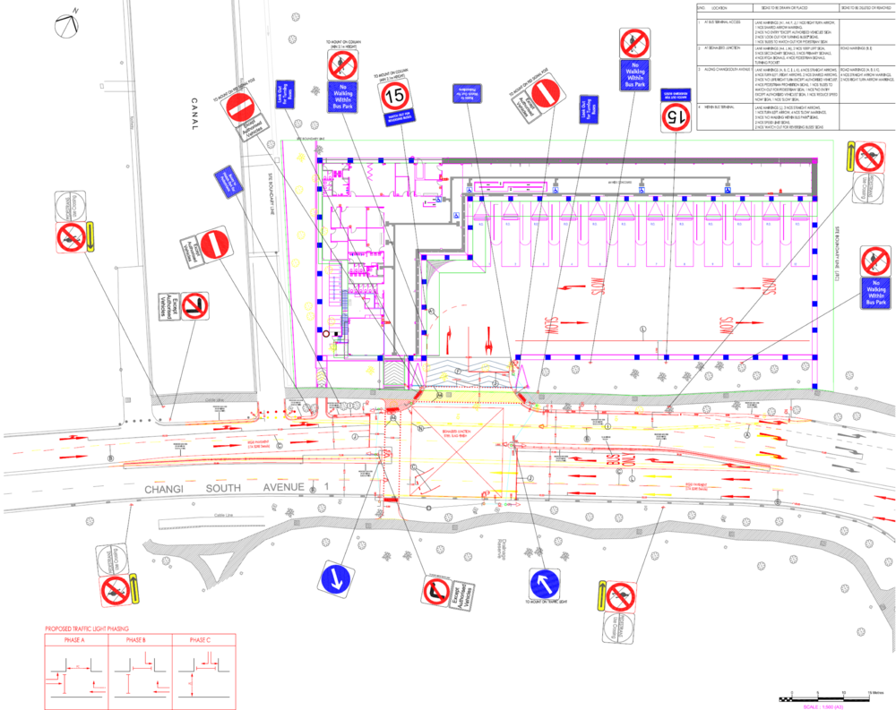 Traffic Plan Example – HD Wallpapers