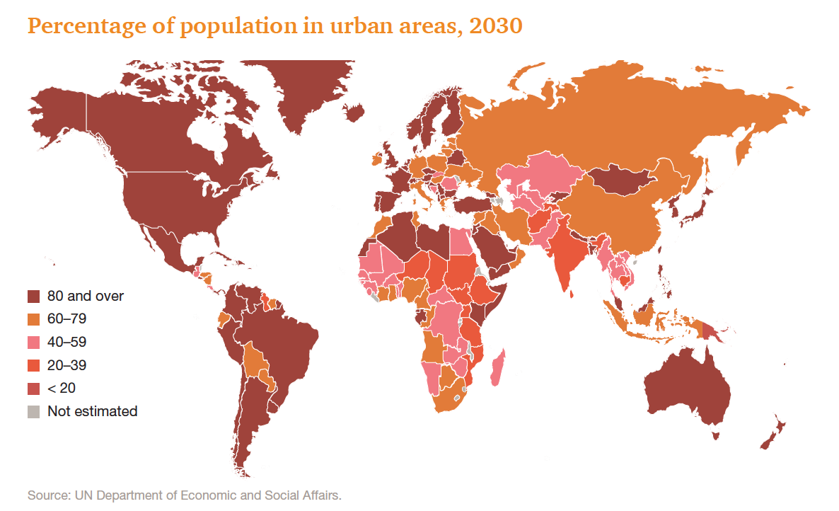 """In the 1950s, less than 30% of the world's population lived in cities. Currently, that proportion has risen to 50% and, by 2030, the UN projects that some 4.9 billion people will be urban dwellers. By 2015, the UN estimates that there will be 22 mega-cities—those with populations of 10 million or more—with 17 located in developing economies. By 2050, the world's urban population will have increased by some 72%"""