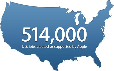 """Les startups créent-elles réellement de l'emploi ? Le cas #Apple     Andy Grove, ancien PDG d'Intel  """"  Les start-ups sont une chose merveilleuse, mais elles ne peuvent pas par elles-mêmes accroître l'emploi de haute technologie. Il faut observer ce qu'il se passe après le moment mythique de la création dans le garage, quand la technologie passe du prototype à la production de masse. C'est la phase où les sociétés passent à l'échelle. C'est le moment où elles mettent au point les détails des conceptions, comprennent comment faire les choses à moindre coût, construisent des usines et embauchent des gens par milliers. Le passage à l'échelle est un travail difficile, mais nécessaire pour donner de la matière à l'innovation.""""  Or, explique Andy Grove :  """"Le processus de passage à l'échelle n'est plus produit aux Etats-Unis. Et tant que ce sera le cas, injecter du capital dans de jeunes sociétés qui construisent leurs usines ailleurs continuera à renvoyer un mauvais retour en terme d'emplois américains.""""     […]     Apple dispose de 43 000 employés aux Etats-Unis (bien loin des 400 000 Américains qu'employait General Motors dans les années 50, pour prendre un autre symbôle de l'industrialisation américaine d'une autre époque). A Foxconn City, 230 000 personnes travaillent à fabriquer les iPhone et les iPads. Le  New York Times  estime même à 700 000 personnes le nombre de personnes qui travaillent à produire les produits d'Apple dans le monde.    Source :  http://internetactu.blog.lemonde.fr/2012/03/02/ou-va-leconomie-numerique-vers-une-innovation-sans-emplois/     Réponse d'Apple :    Il n'y a pas que ceux que nous employons dans nos locaux. Nous avons directement contribué à la création de500 000 jobs aux US   Source : http://www.apple.com/about/job-creation/"""