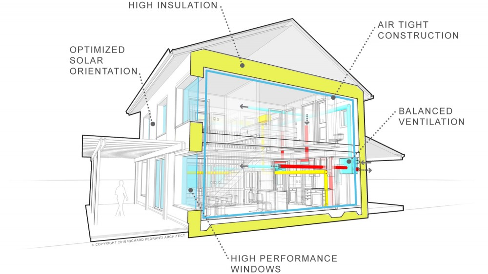 Passive House — Bronzie Design and Build