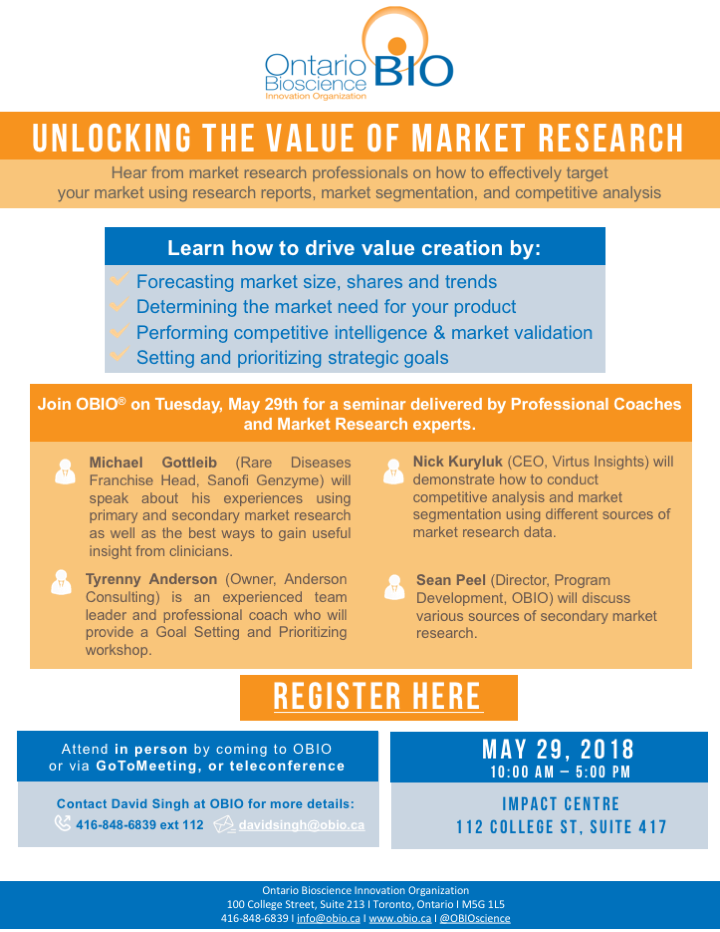 20180529 - Unlocking the Value of Market Research-v3.png