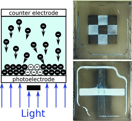 Light-directed Electrophoretic Deposition