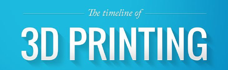 3D-Printing-Timeline-header.jpg