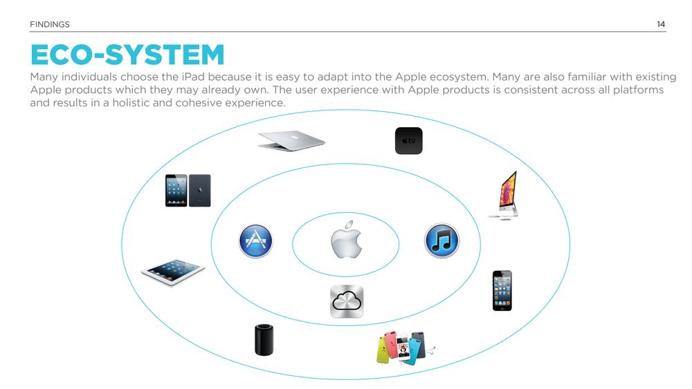 Samsung Presentation_Aug 12_v1-14.png