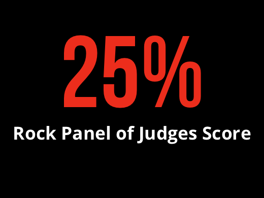How Scoring Works - Judges