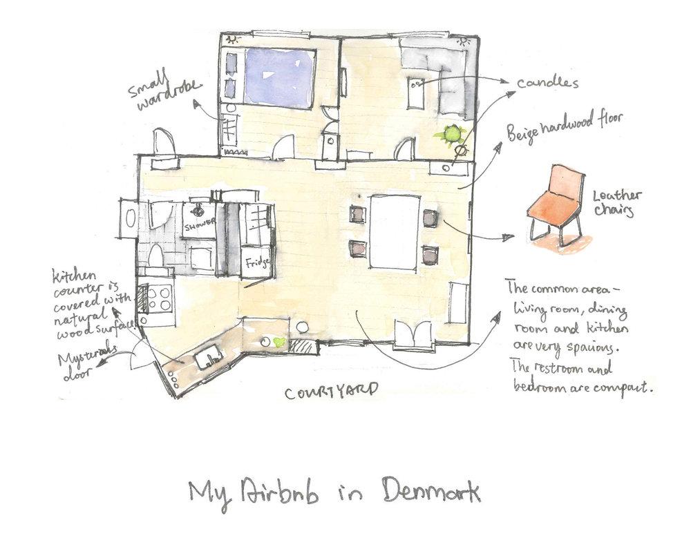 copenhagen_airbnb