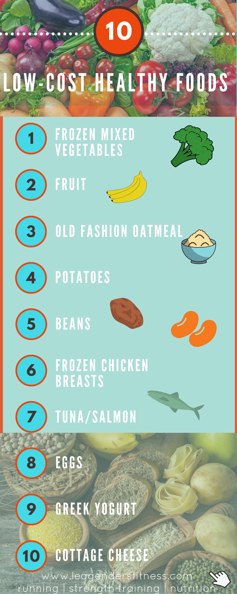 10 low cost healthy foods. save to pinterest for later.