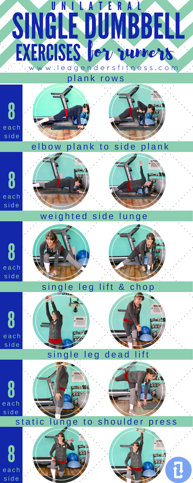 unilateral single dumbbell exercises for runners.png