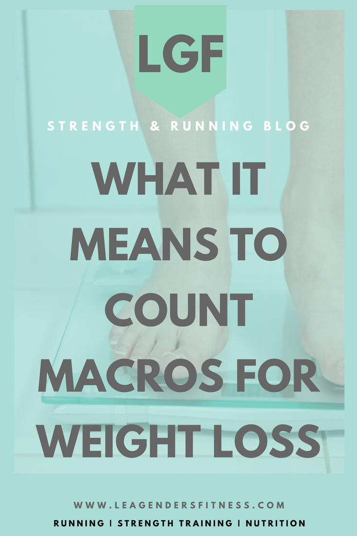 what it means to count macros for weight loss. Save to your favorite Pinterest fitness board for later.