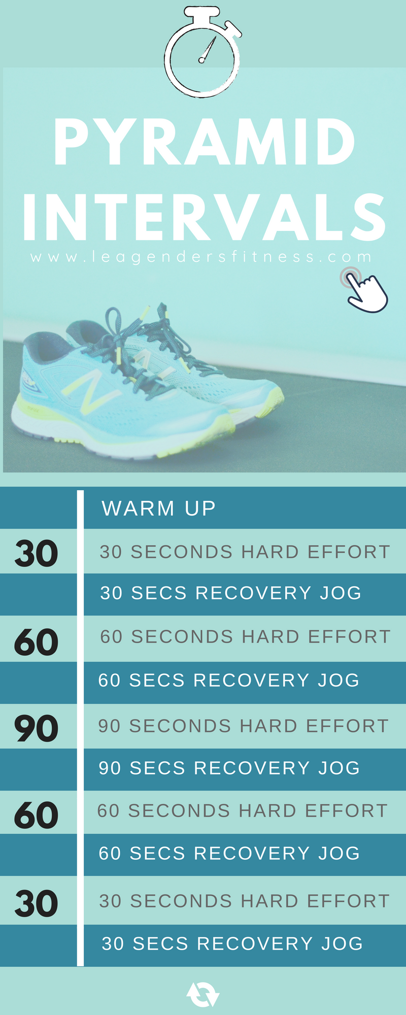 Pyramid running Intervals. save to your favorite Pinterest board for later