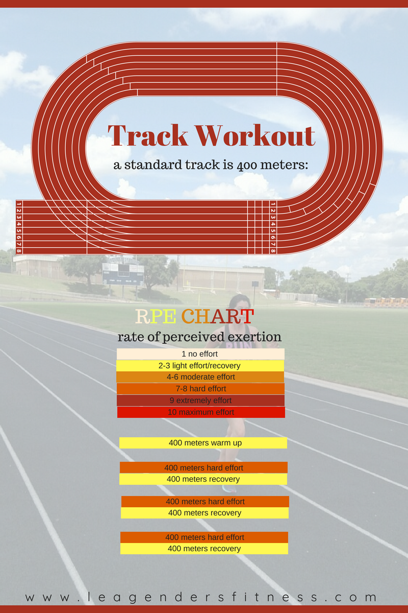 Copy of track workout.png