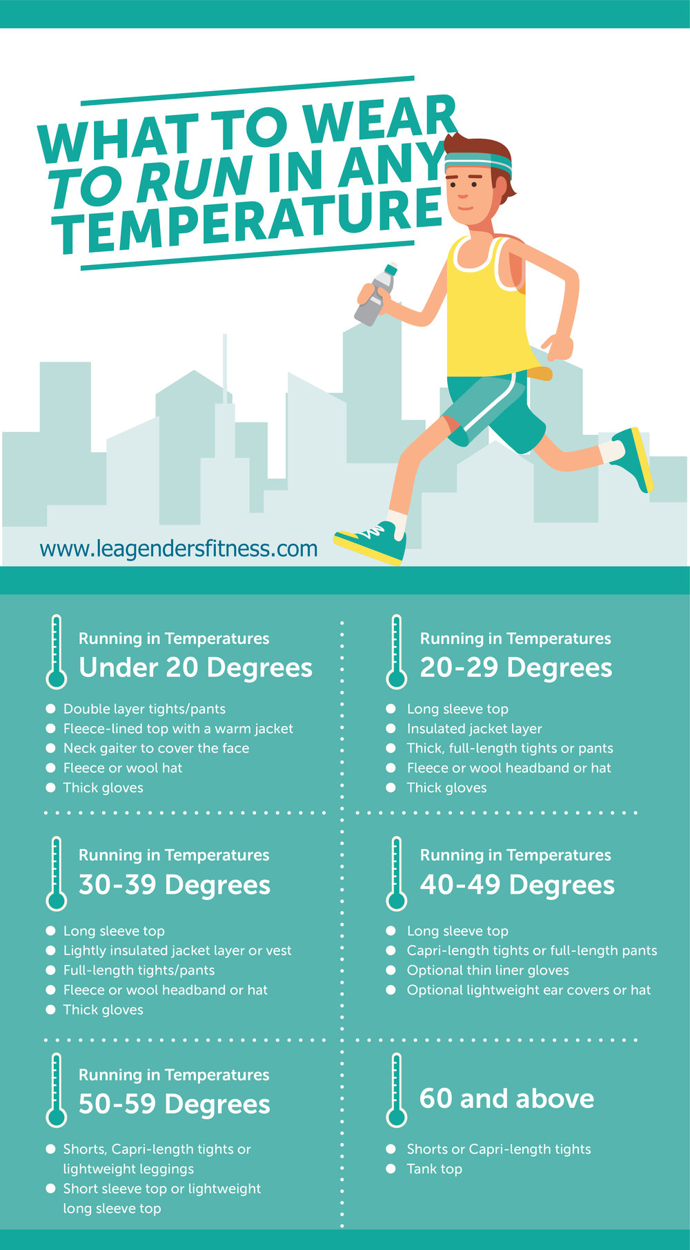 What to wear to run in any temperature. Save to your favorite Pinterest board for later!