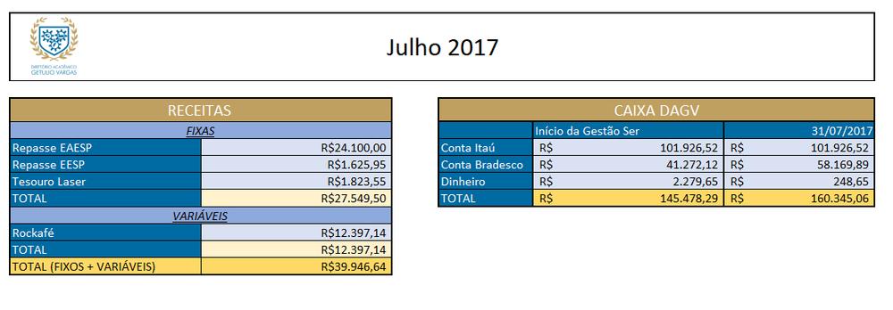 resultado junho.png
