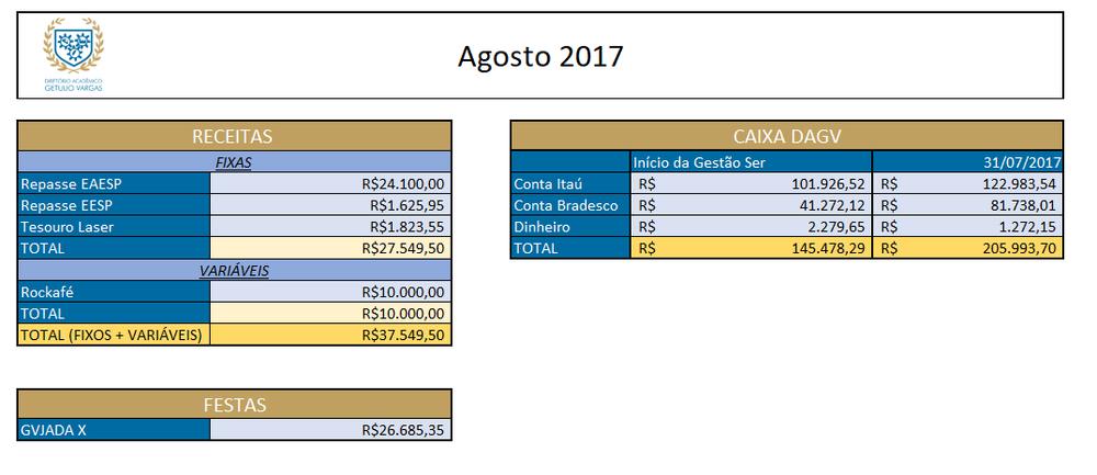 resultado agosto.png