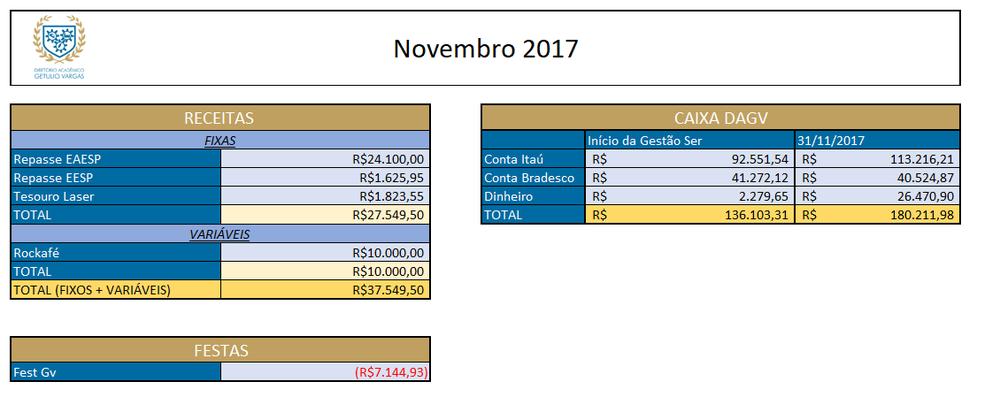 resultado novembro.png