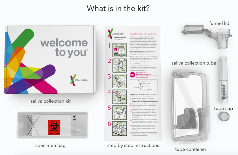 inside-23andme-dna-test-kit