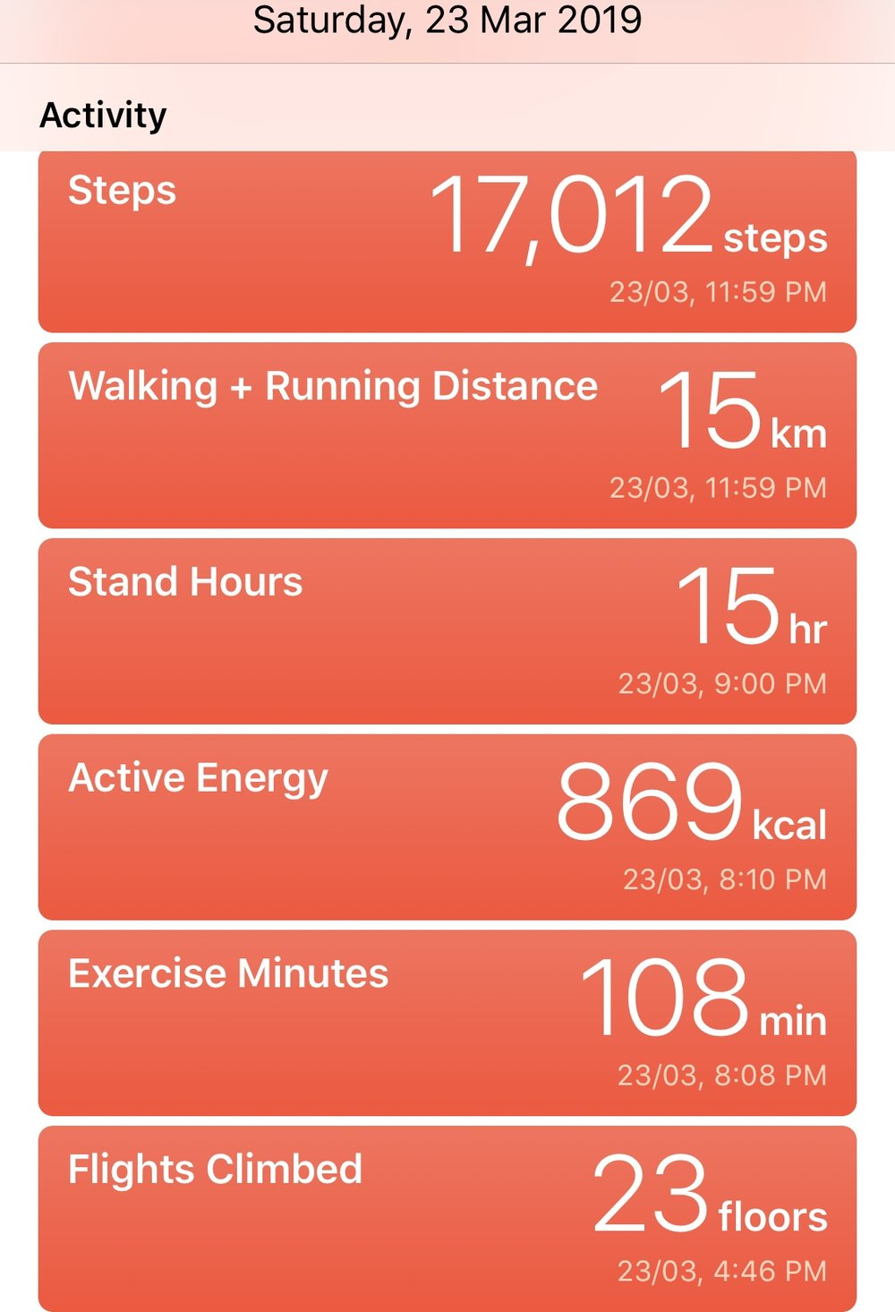 Some fun stats, a day on foot at the track…