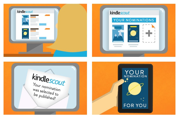Kindle Scout Landing Page Images Promotional Post