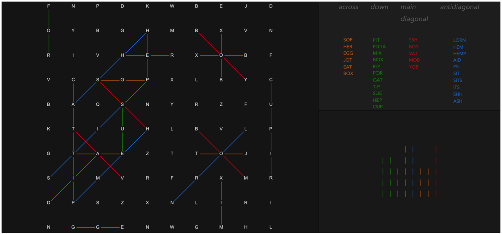 15 X 15 grid