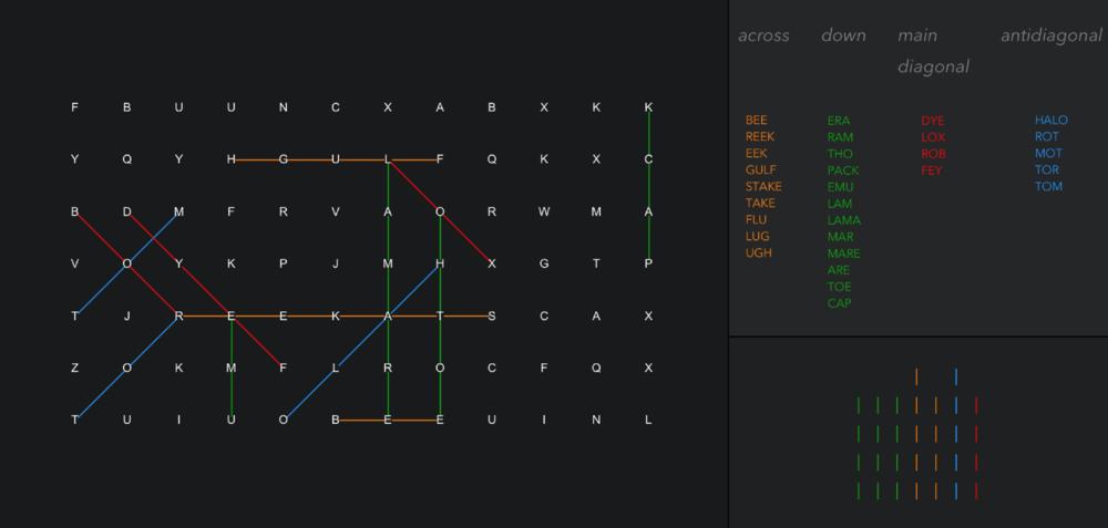 7 X 12 grid