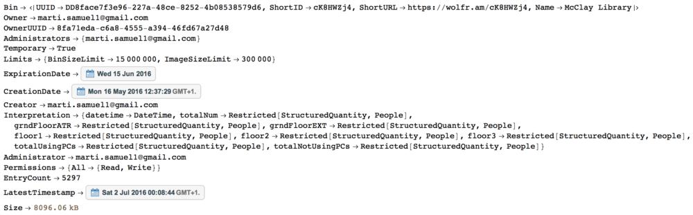Metadata of databin.