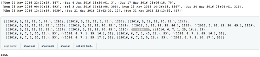 We have 4866 date-value pairs in total.