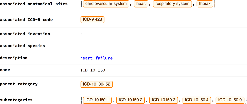 ICD-10 I50, the code for heart failure—a condition whereby the heart is unable to pump sufficient blood to meet the body's requirements.