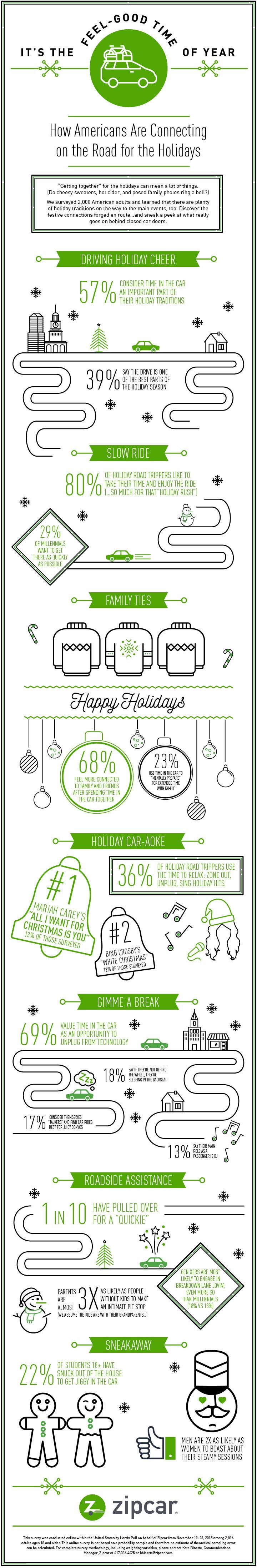 holiday-travel-infographic-final_2_millennials fix.jpg