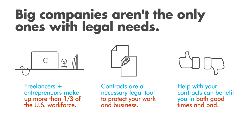 Freelancers and Entrepreneurs Legal Needs