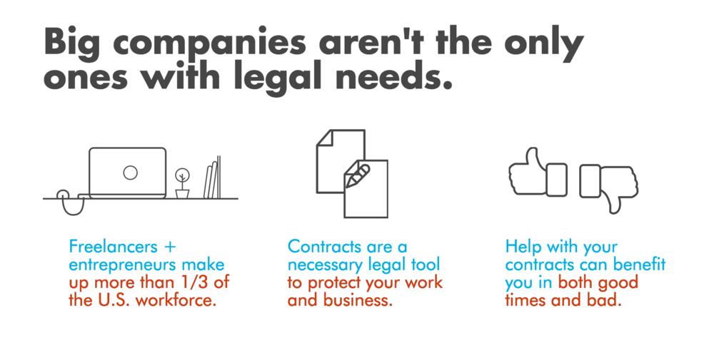 Freelancers and Entrepreneurs Legal Needs