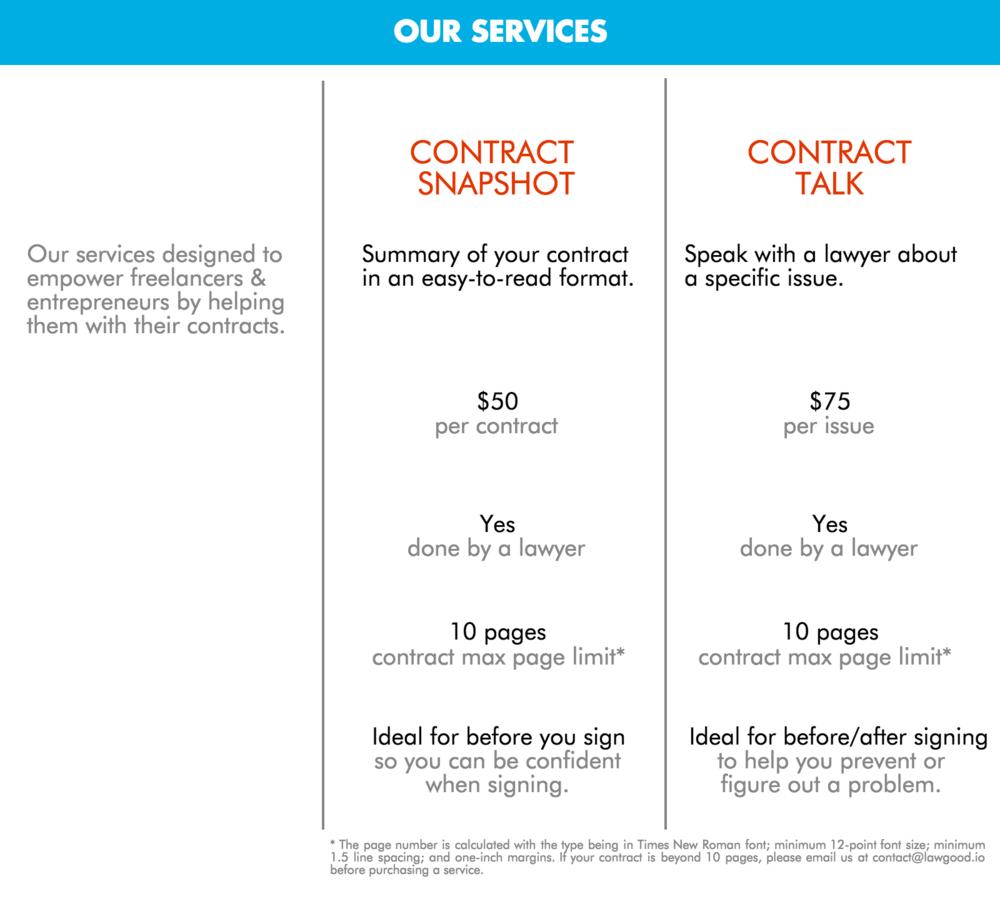 Contract Freelancer Entrepreneur Services