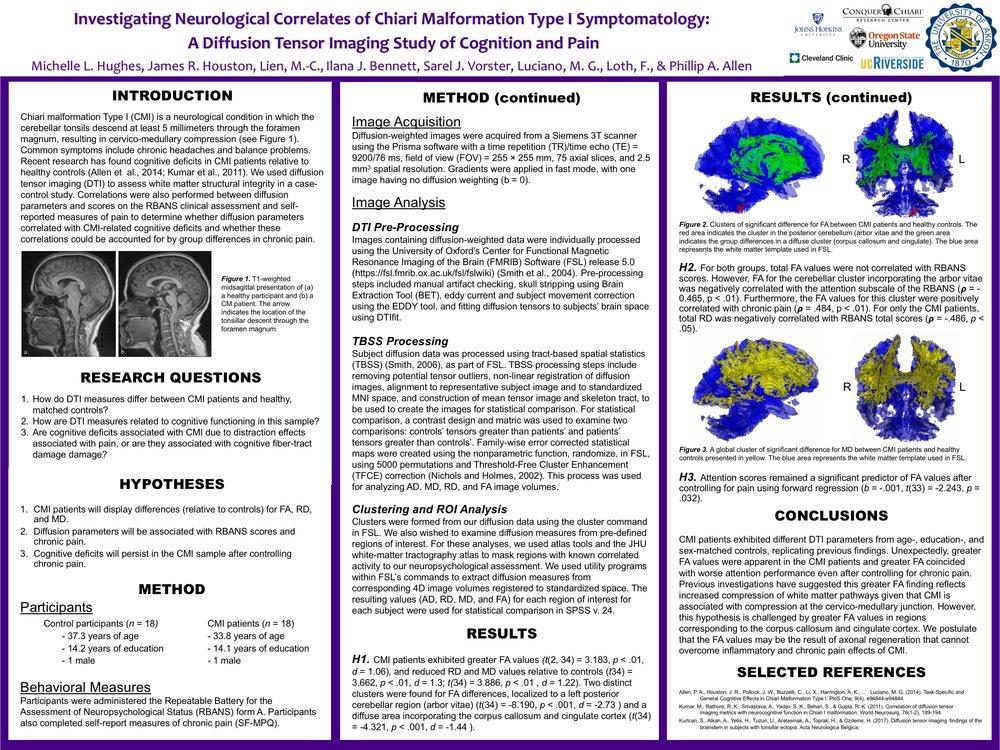 CogChiari Psychonomics Poster.jpg