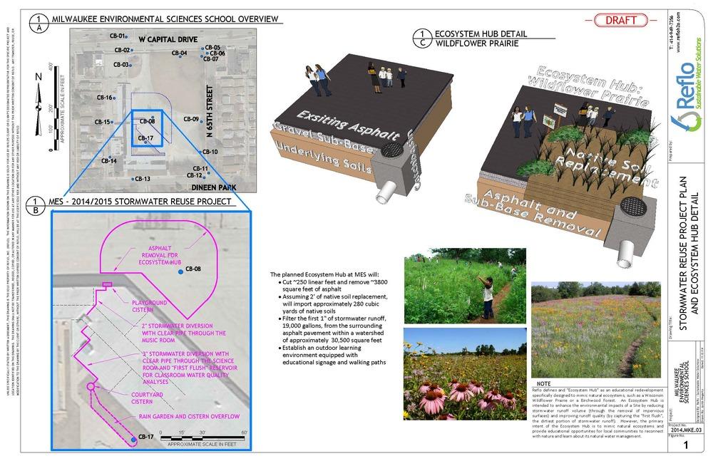MESA: EcoSystem Hub Design