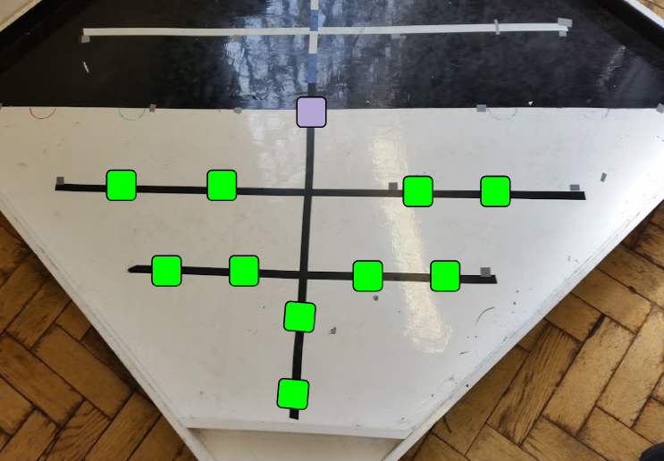 Yardbot grid - green squares are the target locations and the purple square is the Lego plant pick up location.