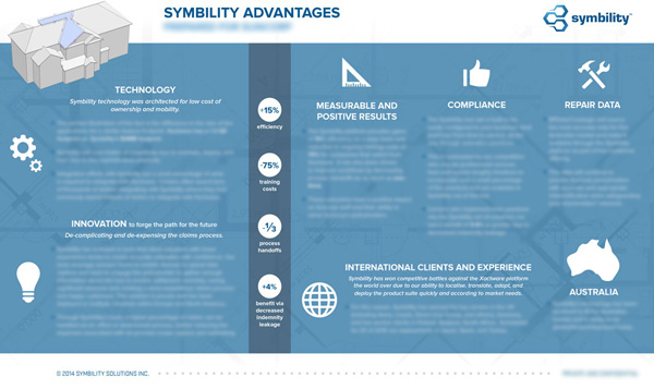 symbility solutions