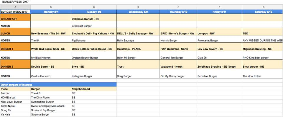 My original Burger Week 2017 spreadsheet. It has greatly changed and evolved since the first draft.
