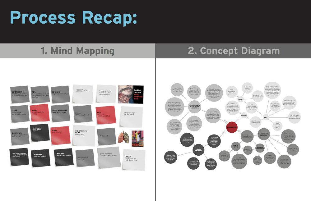 Process_MindMap.jpg