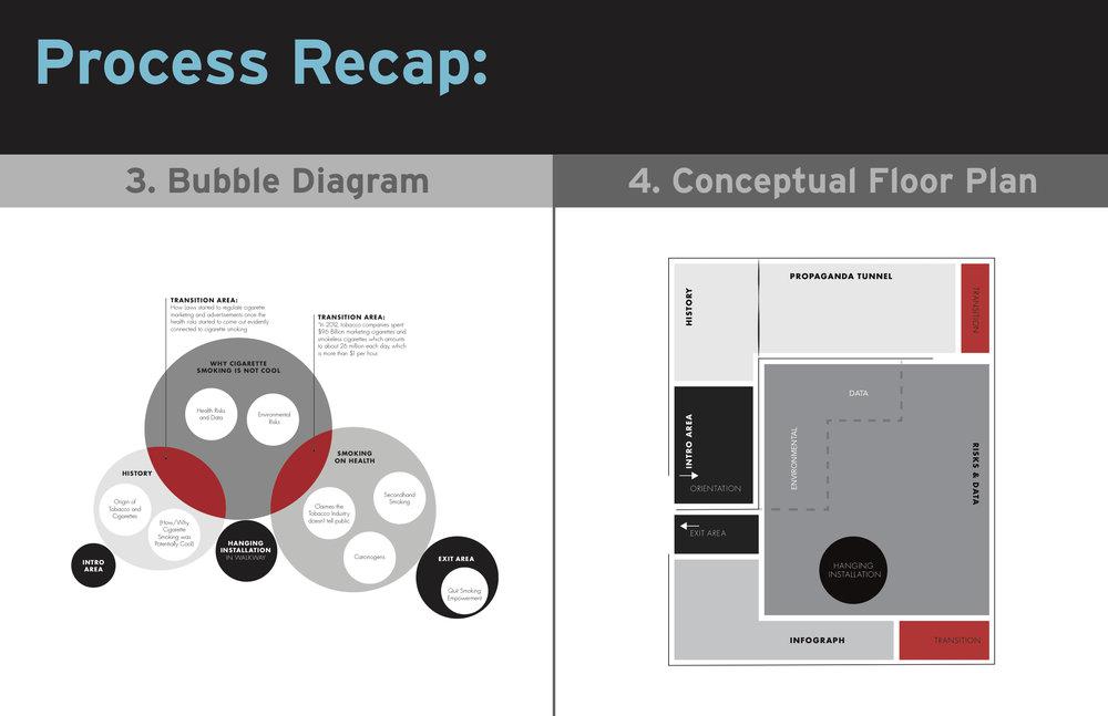 Process, 3&4.jpg